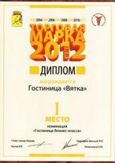 Гостиница «Вятка»: Торговая марка 2012