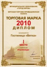 Гостиница «Вятка»: Trade name 2010
